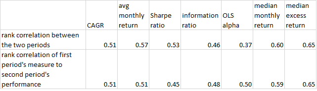 Correlation chart 2